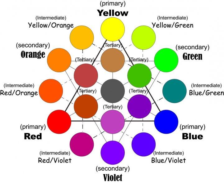 Anshstudio Significance Of Color