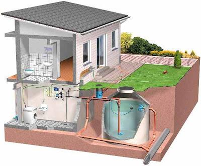 informations sur l 39 eau dans le monde la question de la rentabilit de la r cup ration de l eau. Black Bedroom Furniture Sets. Home Design Ideas