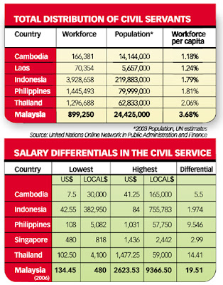 Cal fire dispatcher salary scale