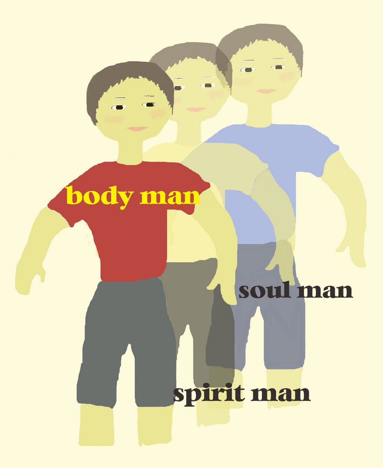 Images of Body Soul And Spirit Spirit Soul or Body Are