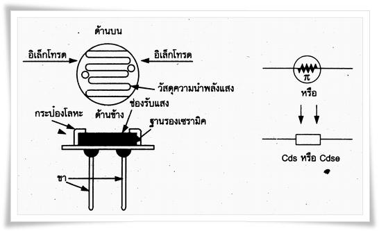 electrical circuit theory   u0e41 u0e2d u0e25 u0e14 u0e35 u0e2d u0e32 u0e23 u0e4c  ldr   light