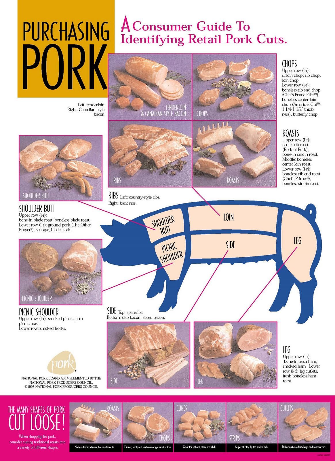 Paleo Recipe: Pork in Yellow Curry