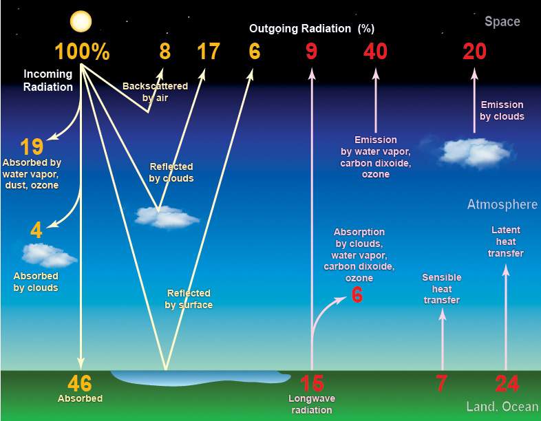how to detect planetary atmosphere
