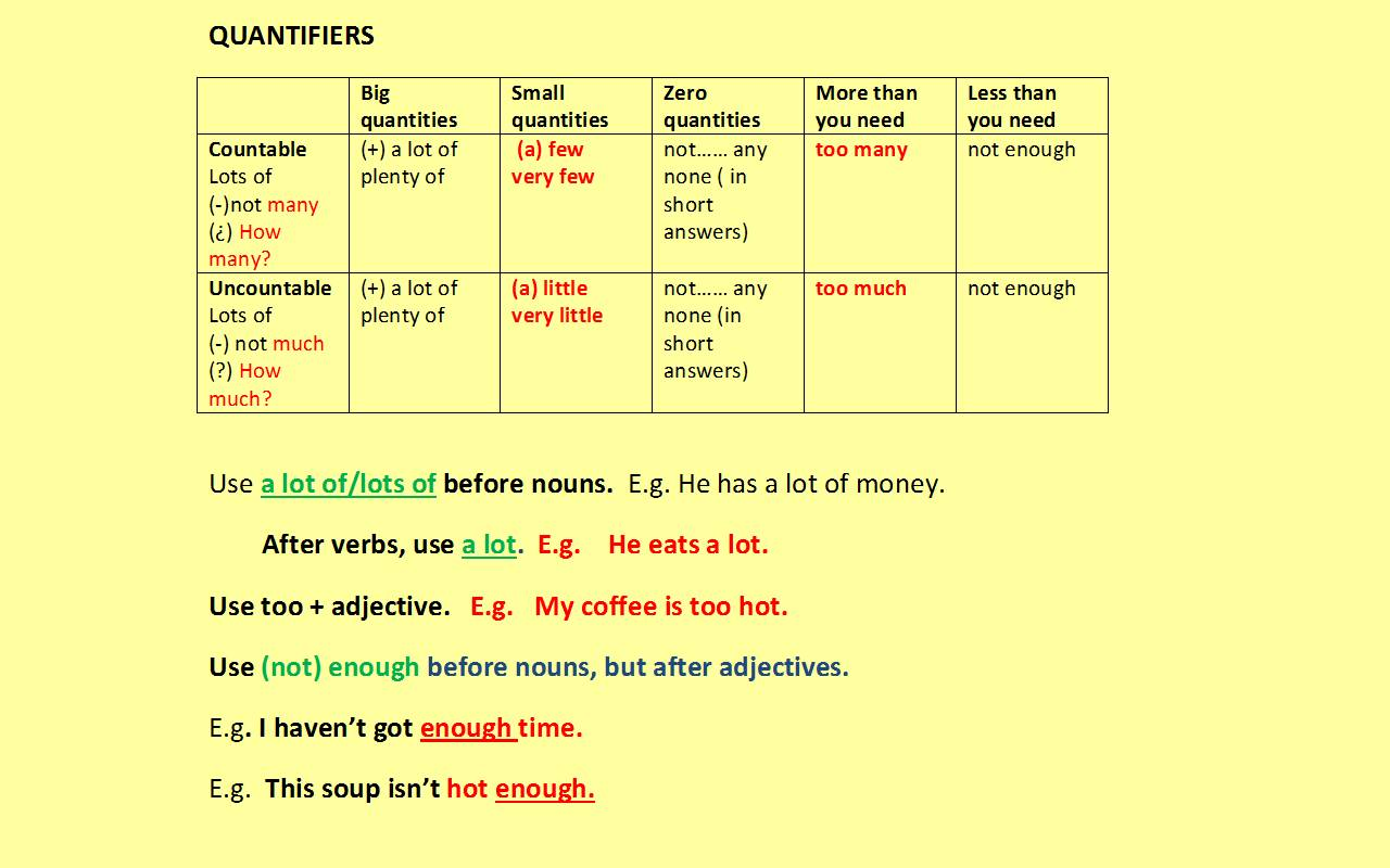 Quantifiers Countable Uncountable Nouns Esl Worksheets
