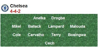 Chelsea 4-4-2