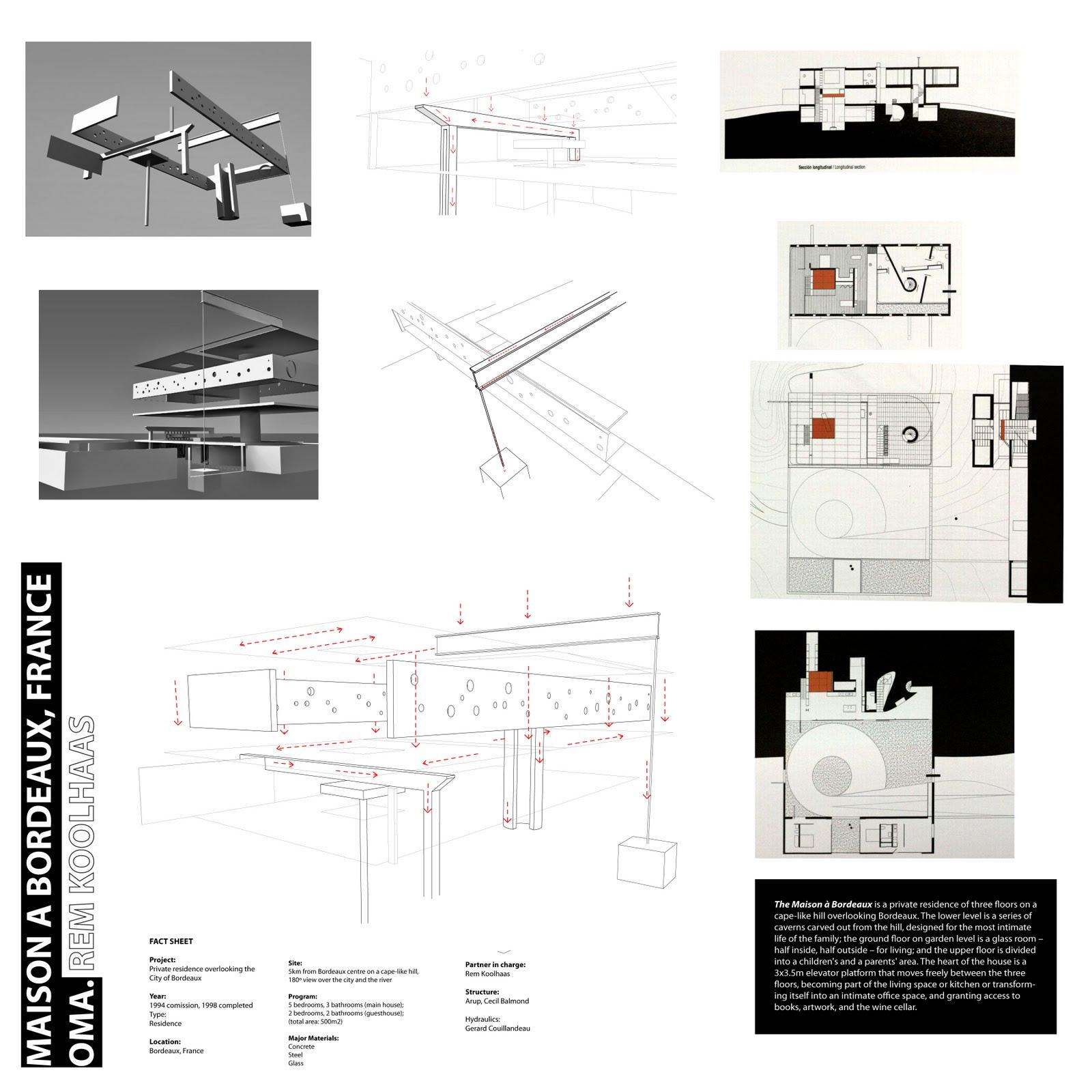 Luis martin medina arch 3501 maison a bordeaux rem koolhaas - Maison de l architecture bordeaux ...