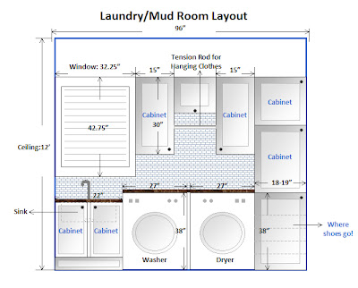 Am dolce vita my next project laundry room makeover for Laundry room addition floor plans