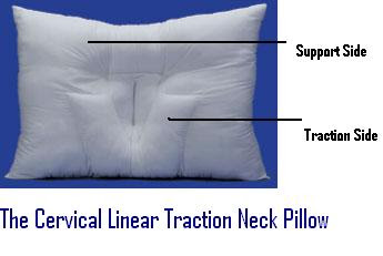 Arc4life's Alternative Pain Relief Blog: Sleeping Comfortably when