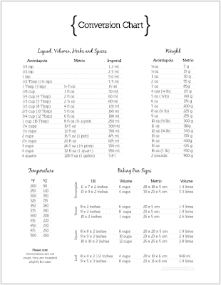 Cooking Conversion Chart Try It Like It Create Eat Read