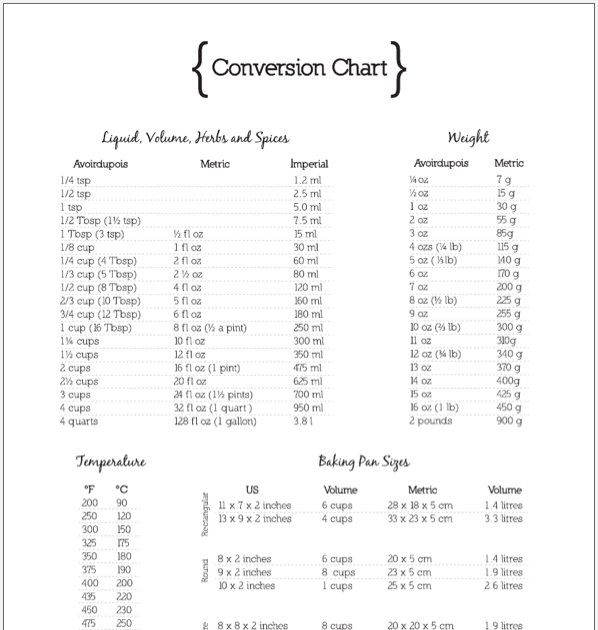 cooking conversions chart