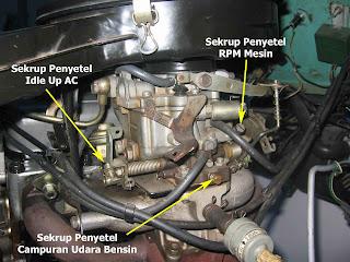 Menyetel RPM, Idle dan Idle Up