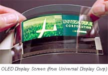Universal Display
