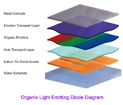 OLED Structure