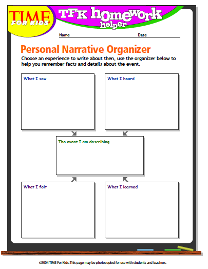 maniac magee essay questions Maniac magee - cause and effect  maniac magee essay maniac magee plot chart organizer  complete collection of comprehension check/ study guide questions for.