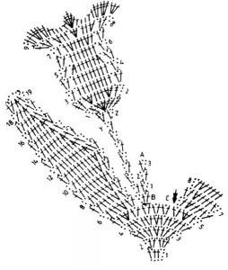 Geometrik Desenli Duvar Kagitlari further 41625 Beyaz Ve Renkli Dantel Ipligiyle Orulmus Rengarenk Tig Isi Yeni furthermore Portofino further Deli Ayten Bursanin En Guzeliydi also 150076 Renkli Kolye Kupe Takimlari. on rengarenk