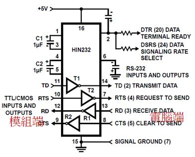 Rs 232 on datasheet of max232