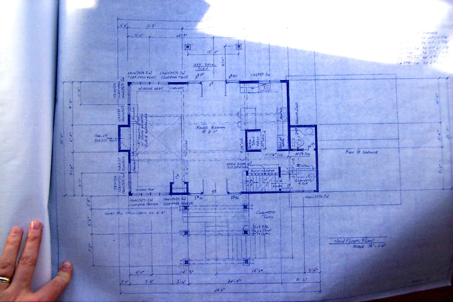 Design Context Blueprints