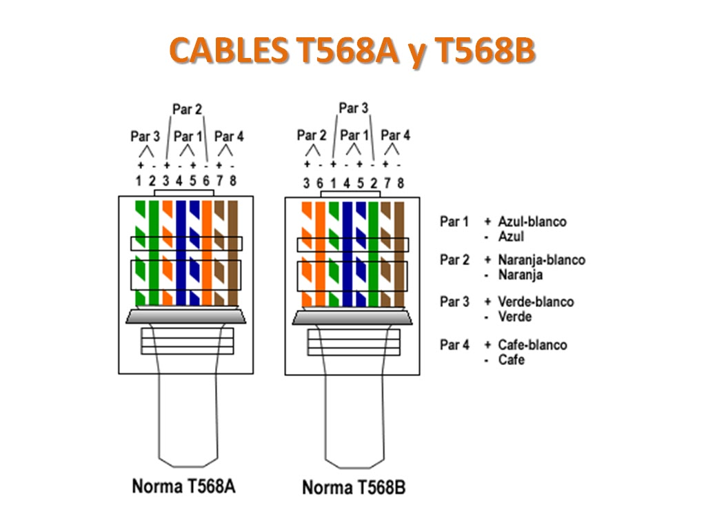 t568a wiring scheme images t568a t568b wiring scheme 568a and 568b wiring schemes diagram schematic