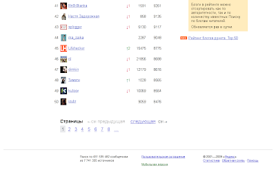 splogger в топ-50 рейтинга блогов рунета от Яндекса