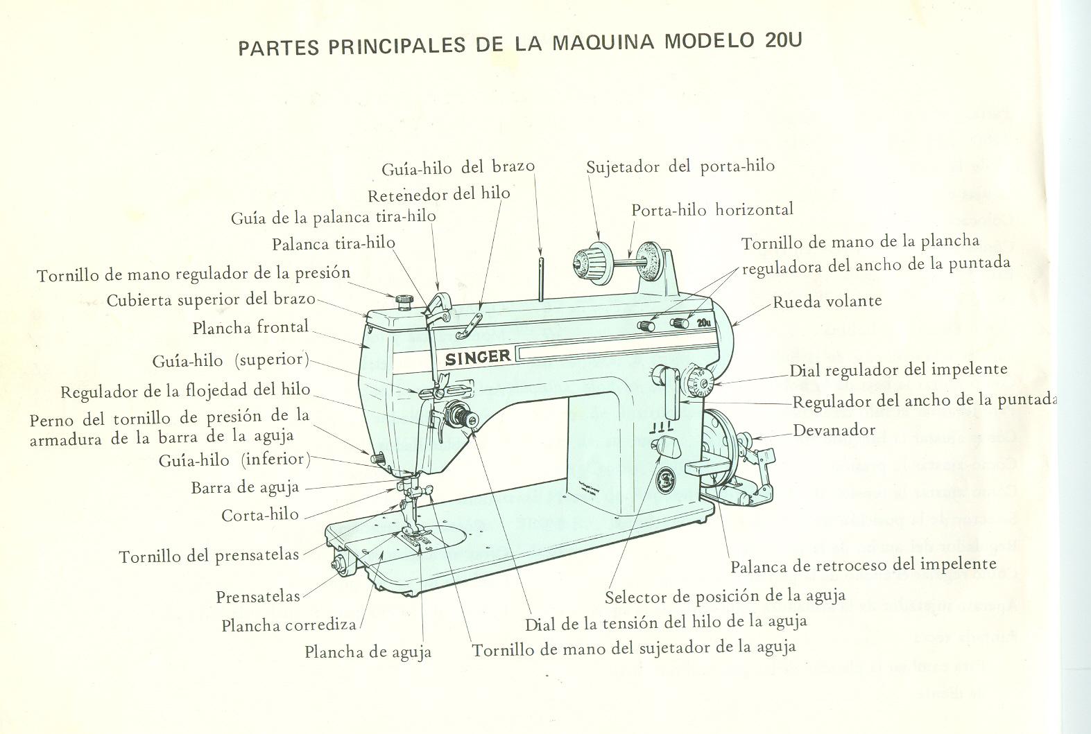 MODA Y CONFECCIÓN 1: PARTES DE LA MÁQUINA DE COSER