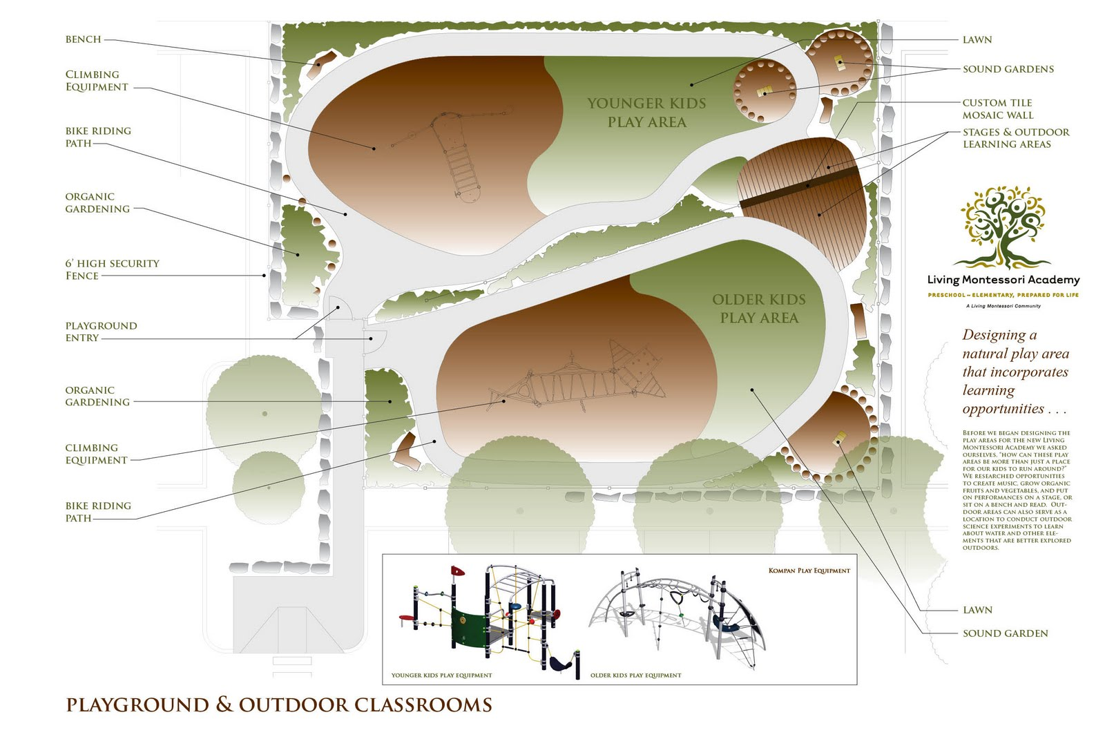 Motionspace architecture design creating the un for Playground blueprints
