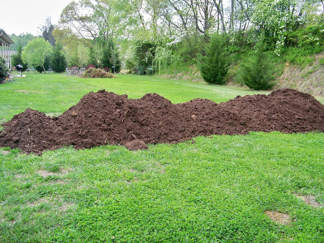 Cubic Yard Measurement Landscaping : How much is a cubic yard of gravel home improvement