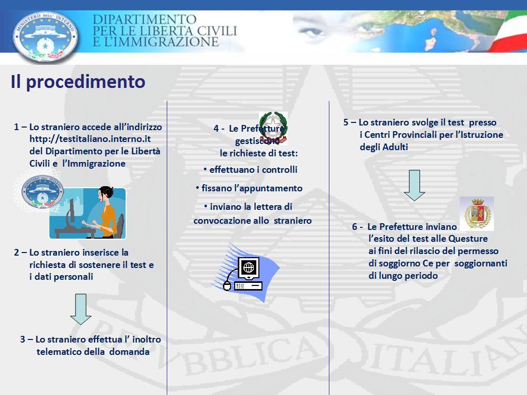 valigie di cartone: http://testitaliano.interno.it