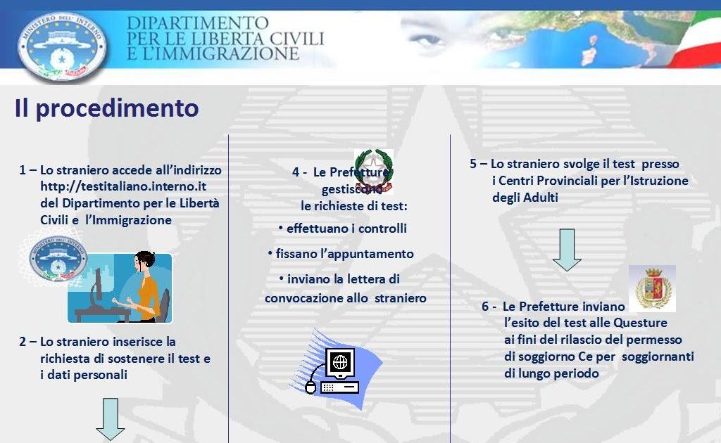 Valigie di cartone for Ministero dell interno immigrazione permesso di soggiorno