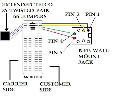 T1 From Westell Nid Through 66 Block on rj45 wiring diagram 2 pair