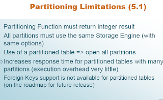 partitioning limitations