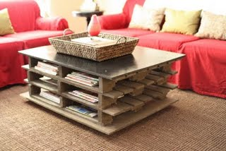 Richmond Thrifter: I Heart Pallets