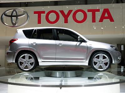 2006 Toyota Rav4 Interior. 2006 Toyota RAV4 Limited
