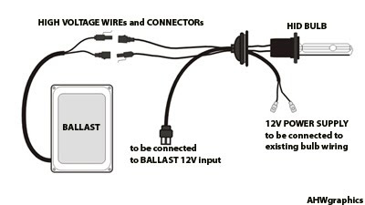 HID Lamp Wiring Diagram relay harness to factory harness hidplanet the official HID Ballast Wiring Diagram at gsmx.co