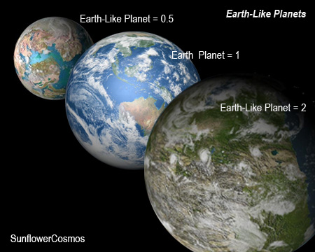 earth like planets in other galaxies - photo #20