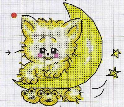 http://4.bp.blogspot.com/_m0raVmMMjdU/SCsmT2oHwtI/AAAAAAAAAZs/wztEc8D3Jgk/s400/gatinho+giallo3.jpg