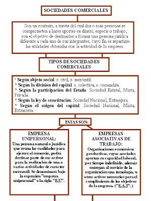 gerente sociedad publica justicia madrid: