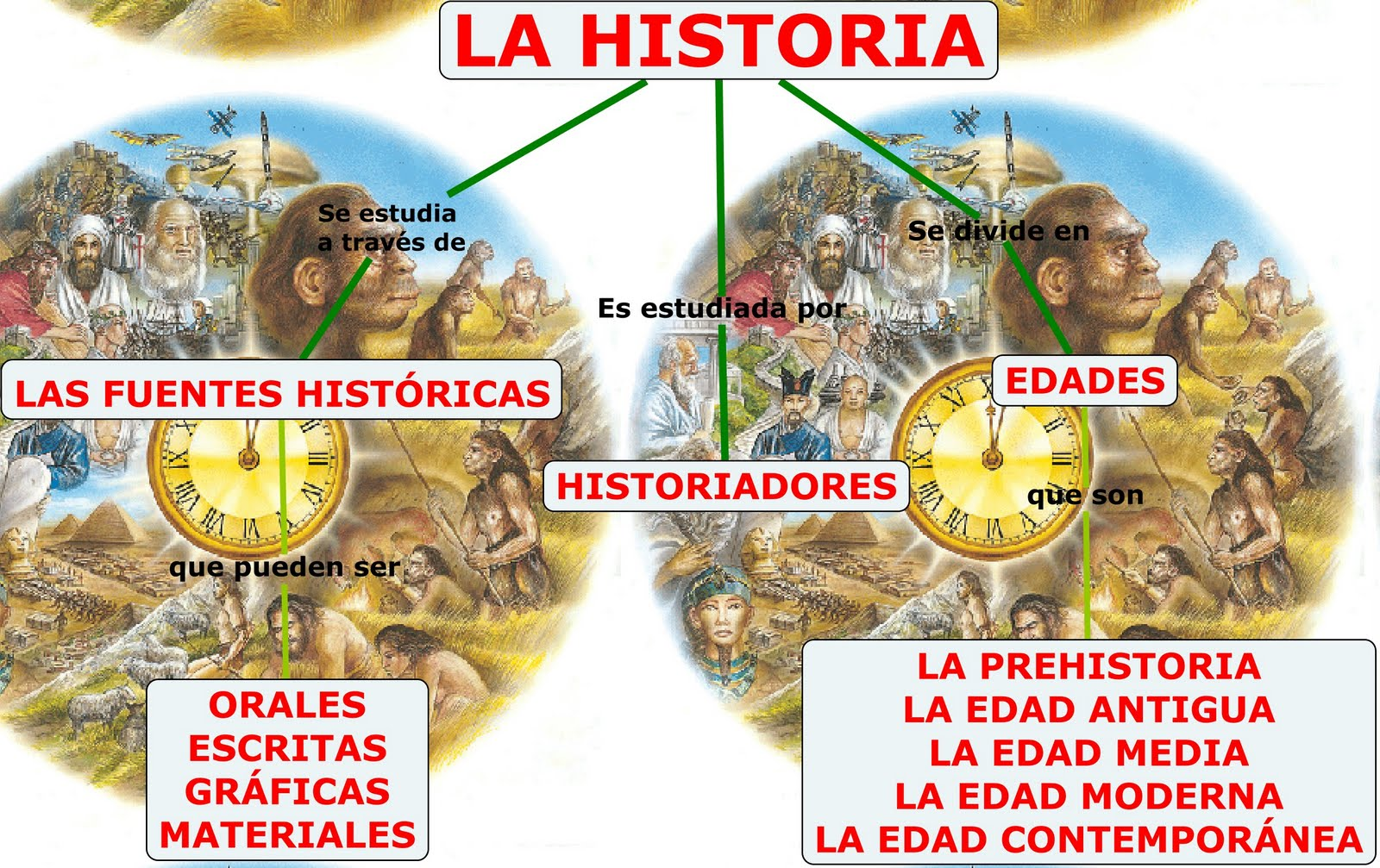 Puntalinex las historias de la historia de d nde venimos for Espejo que no invierte la imagen