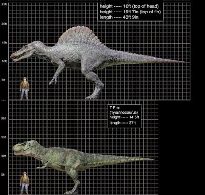 espinosaurio. entre un Espinosaurio,