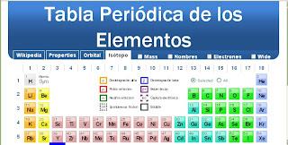 Quimicamente tabla peridica interactiva buscando recursos para mis alumnos me top con esta tabla peridica interactiva que es un chiche entre muchas posibilidades ofrece un buscador de elementos urtaz Images