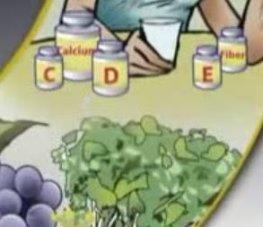 nutritional vitamins