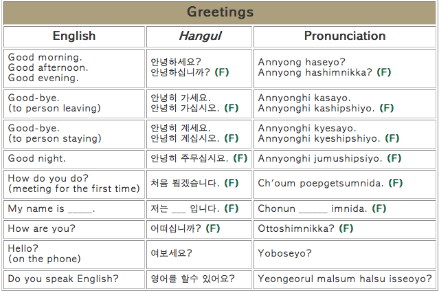 Essential Korean English and Korean Edition / Download PDF Books ...