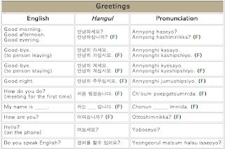 Word wednesday basic korean expressions m4hsunfo