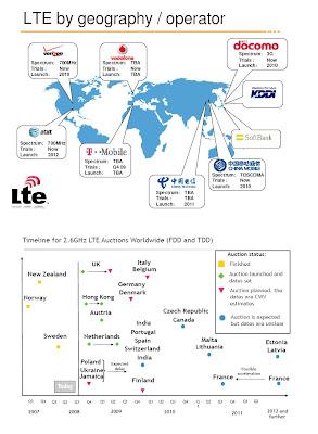 The 3G4G Blog: LTE Status: Jan 09 updates