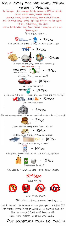 Kehidupan Biasa Seorang Warga Malaysia ?