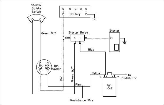 Understanding Diagram Listrik Electrical Schema