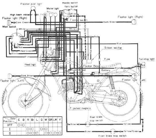 electrical system schematic of yamaha 175