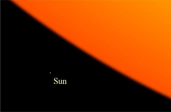 planet bumi ditemukan with Rahasia Pla  Terbesar Di Alam Semesta on Tenyata Ada Kehidupan Di Mars as well Ciri Ciri Pla  Uranus besides Greenorbookz blogspot further Urutan Pla  Pla  Dalam Sistem Tata Surya besides Fakta Fakta Pla  Neptunus.