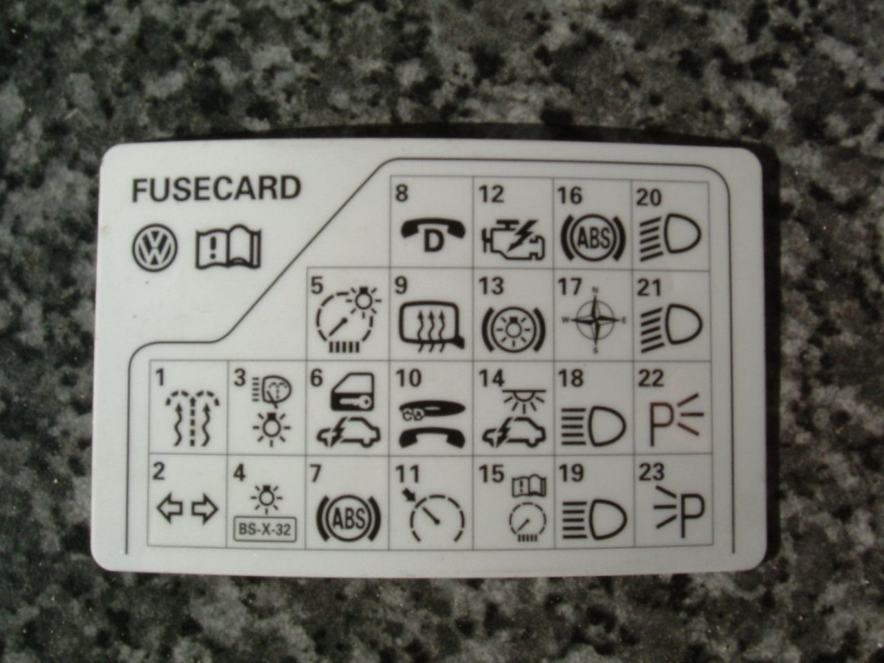 The fusecard lists the function and position for each fuse and contains  information on both sides. It is located on the inside of the fusebox cover.