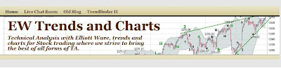 Primary web-site now for EW Trends and Charts
