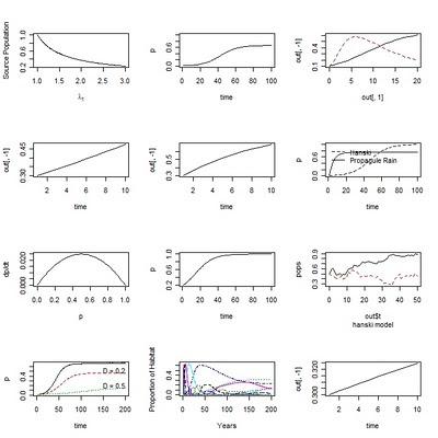Dinámica poblacional en el espacio. Aplicaciones con R (paquetes deSolve y primer)